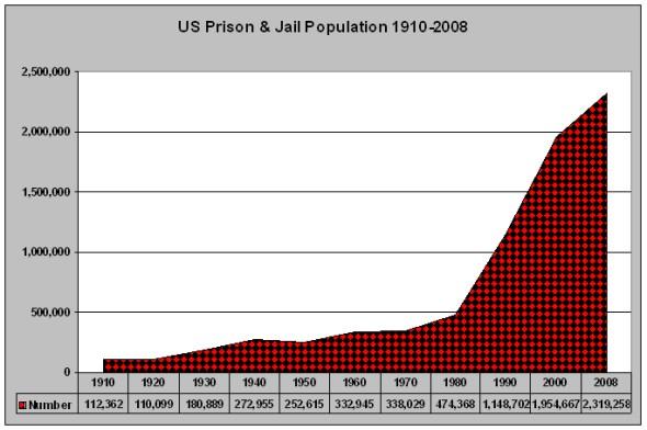 Image result for Drug Crimes & Minimum Mandatory Sentencing Laws